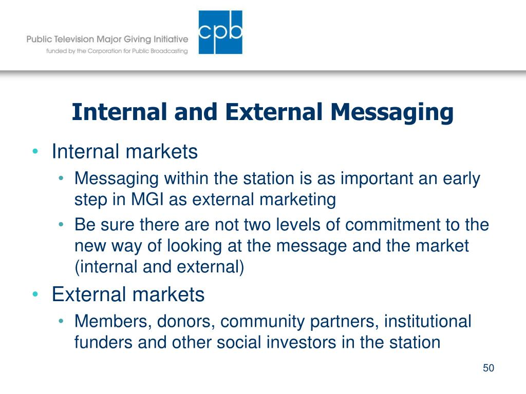 Internal and External Messaging