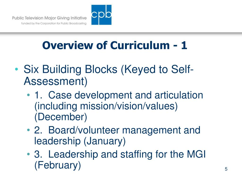 Overview of Curriculum - 1