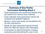 summary of key points curriculum building block 1