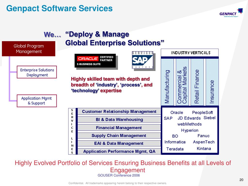 Genpact Software Services