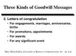 three kinds of goodwill messages21