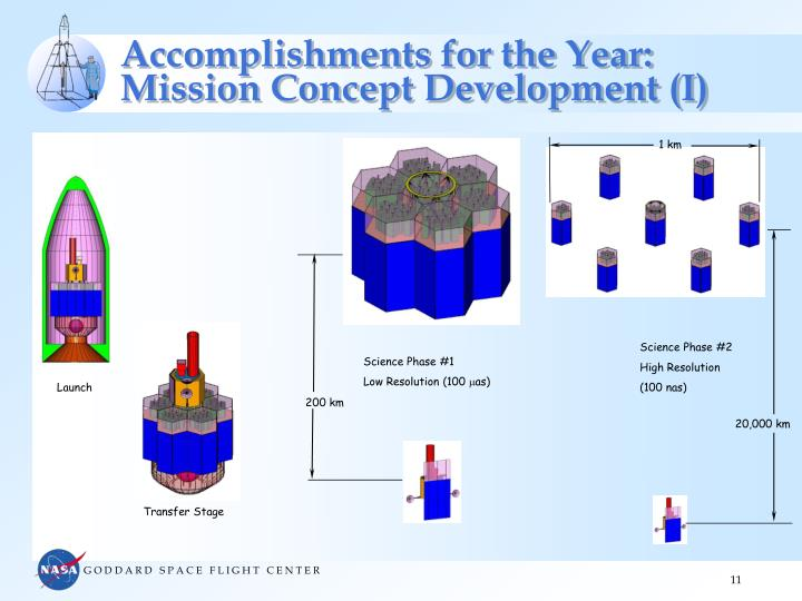 Accomplishments for the Year: Mission Concept Development (I)