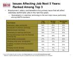 issues affecting job next 5 years ranked among top 3