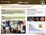 ecbc today