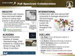 full spectrum collaboration