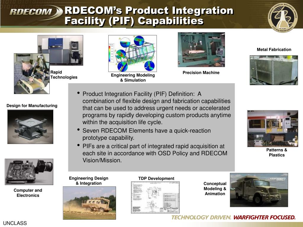 RDECOM's Product Integration Facility (PIF) Capabilities