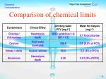 comparison of chemical limits
