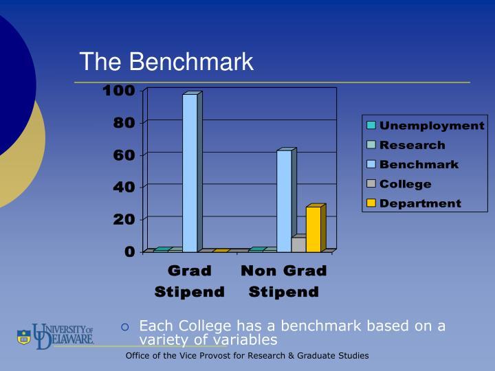 The Benchmark