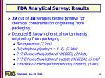 fda analytical survey results