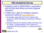 fda analytical survey