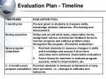 evaluation plan timeline