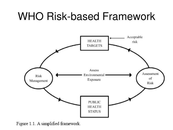 Who risk based framework
