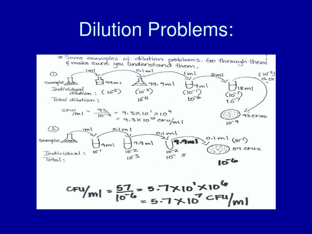 Dilution Problems: