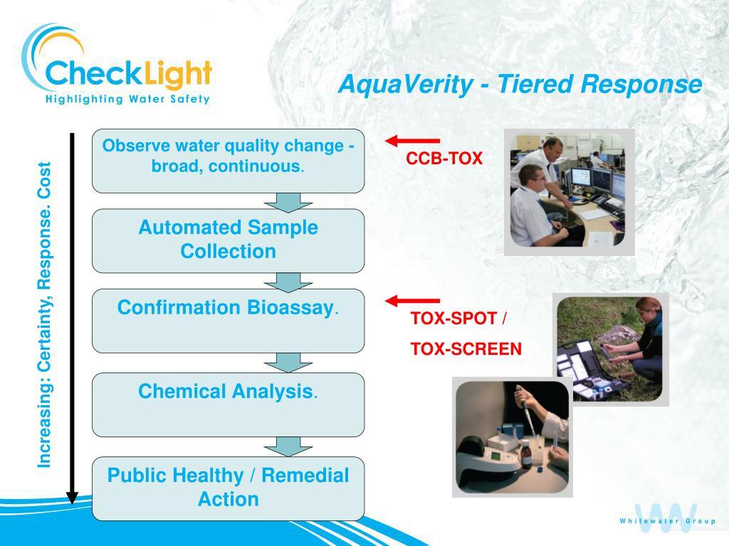 AquaVerity - Tiered Response