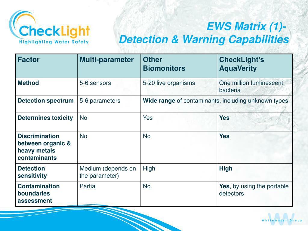EWS Matrix (1)-