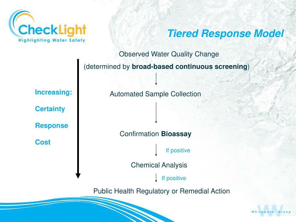 Tiered Response Model