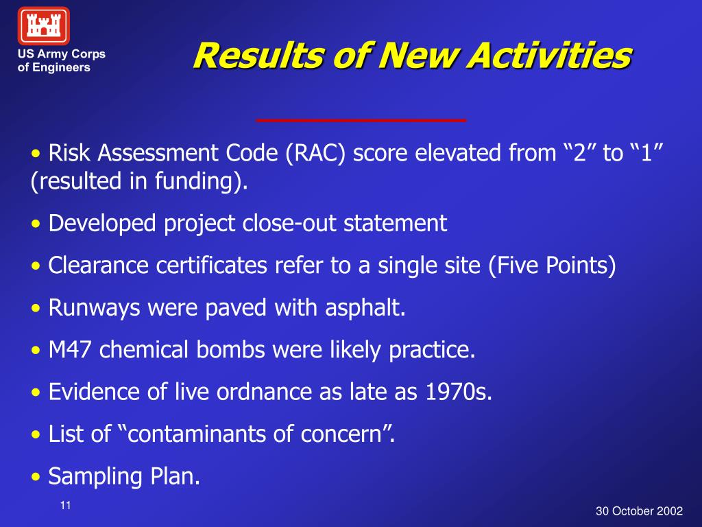 Results of New Activities