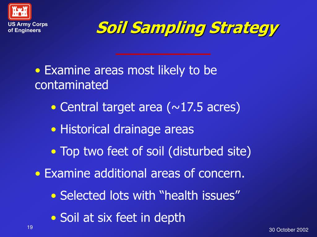 Soil Sampling Strategy