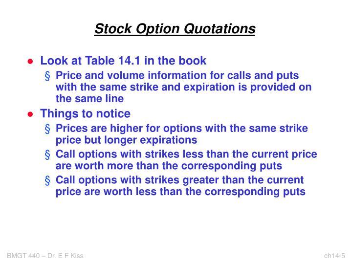 Stock Option Quotations