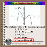 derivative graphs of position equation12