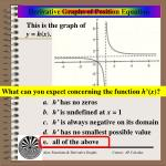 derivative graphs of position equation14