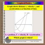 derivative graphs of position equation8