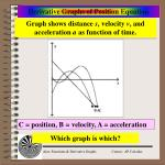 derivative graphs of position equation9
