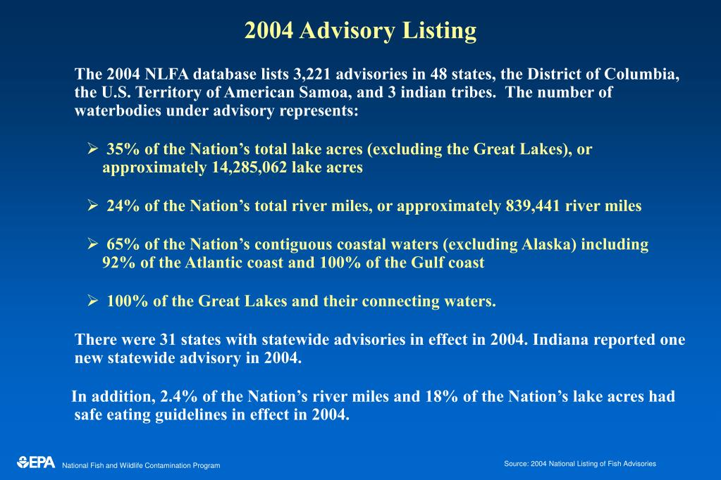 2004 Advisory Listing
