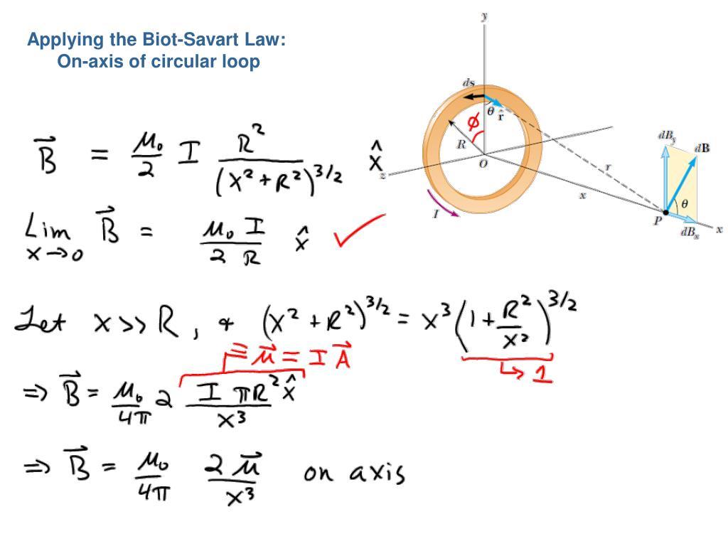 PPT - MIT visualizations: Biot Savart Law, Integrating a