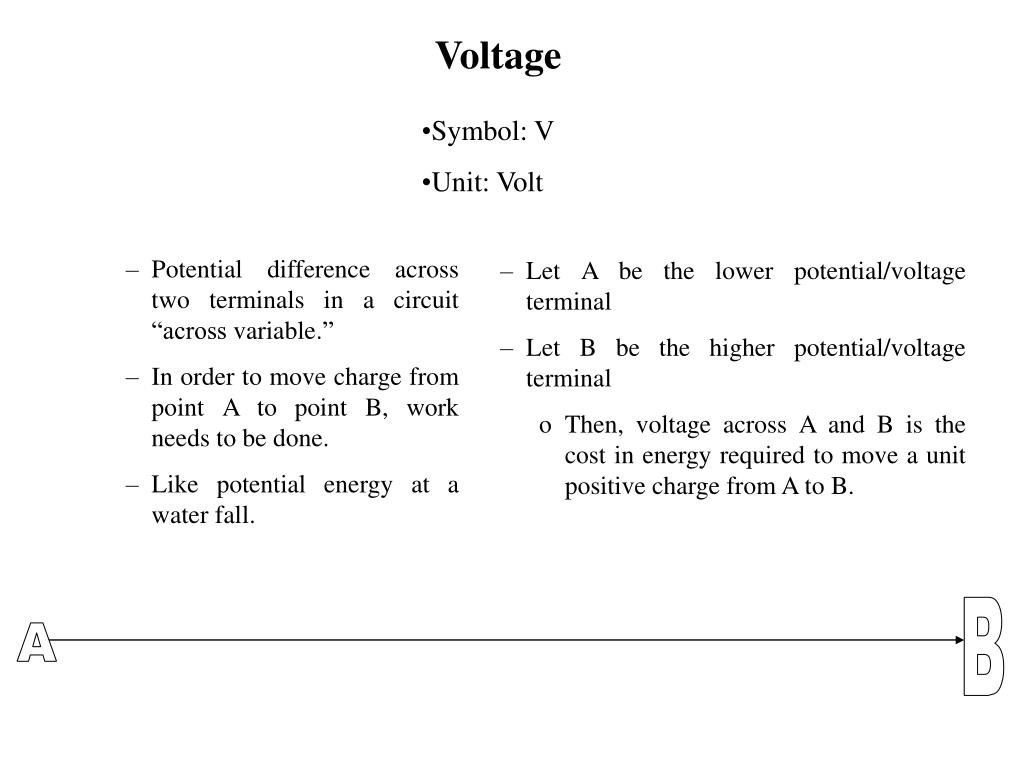 Electricity | Series And Parallel Circuits | Electric Current