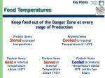 food temperatures