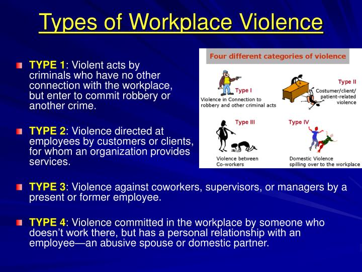 an introduction to the violent acts in the workplace Violence was not always the concern that it now is (brown, 1979) in the past, some violent acts were integrated into society by either justifying the violent actions or by attributing the actions to individual psychopathology.