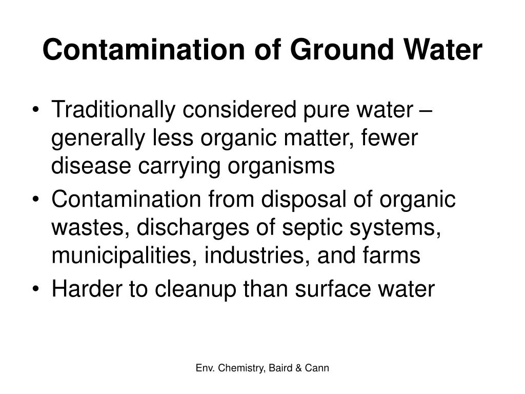 Contamination of Ground Water
