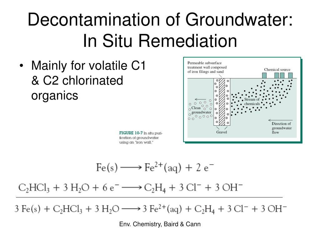 Decontamination of Groundwater: In Situ Remediation