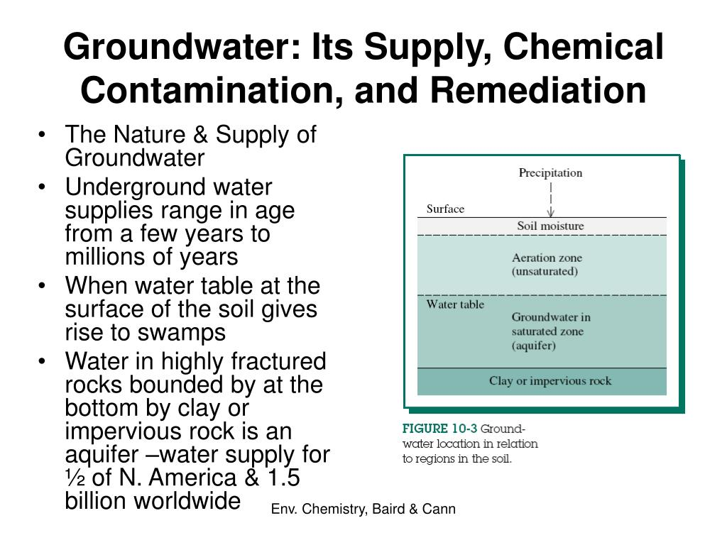 Groundwater: Its Supply, Chemical Contamination, and Remediation