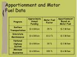 apportionment and motor fuel data