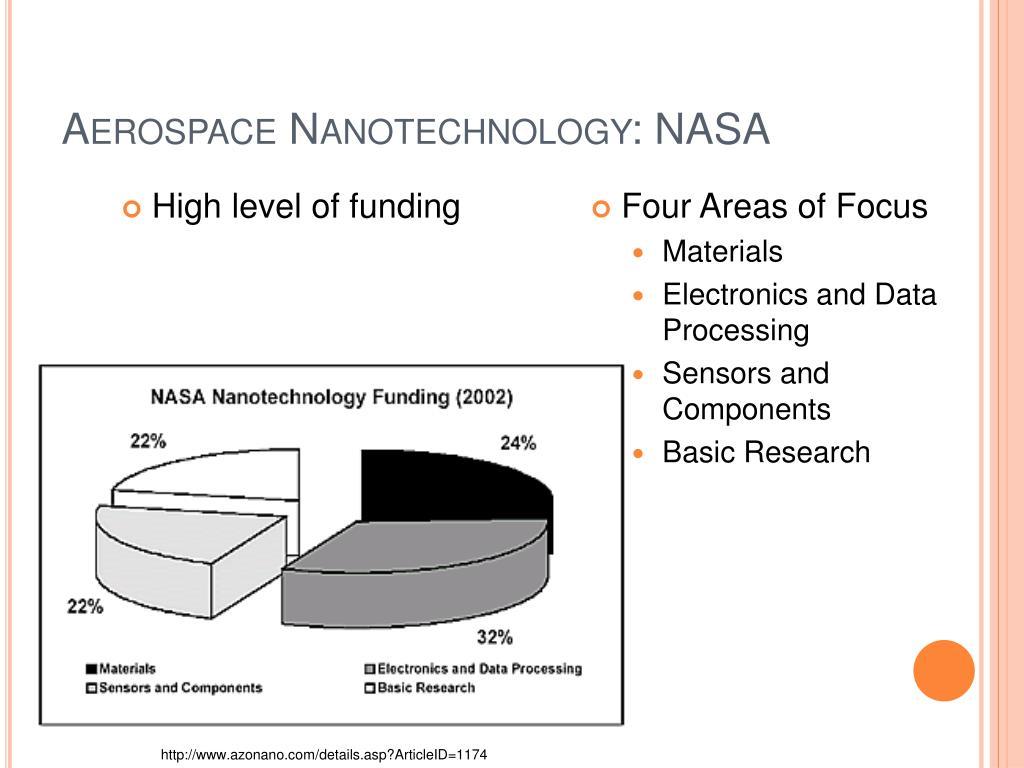Aerospace Nanotechnology: NASA
