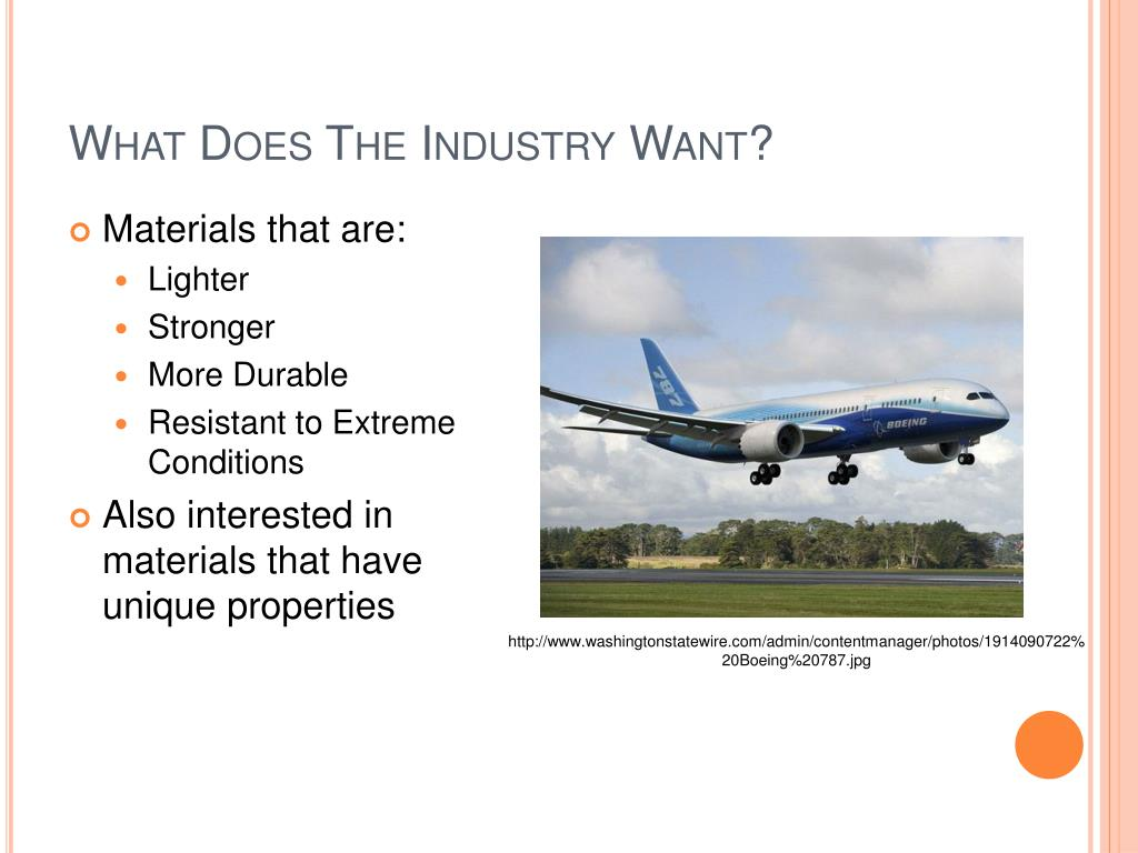 What Does The Industry Want?