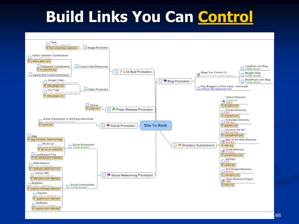 Build Links You Can