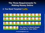 the three requirements to making money online4