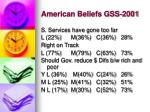 american beliefs gss 2001
