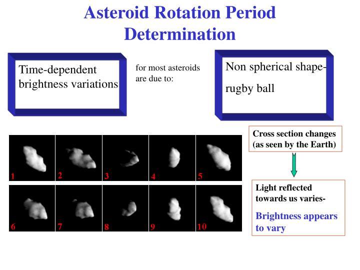 Asteroid Rotation Period Determination