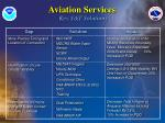 aviation services key s t solutions
