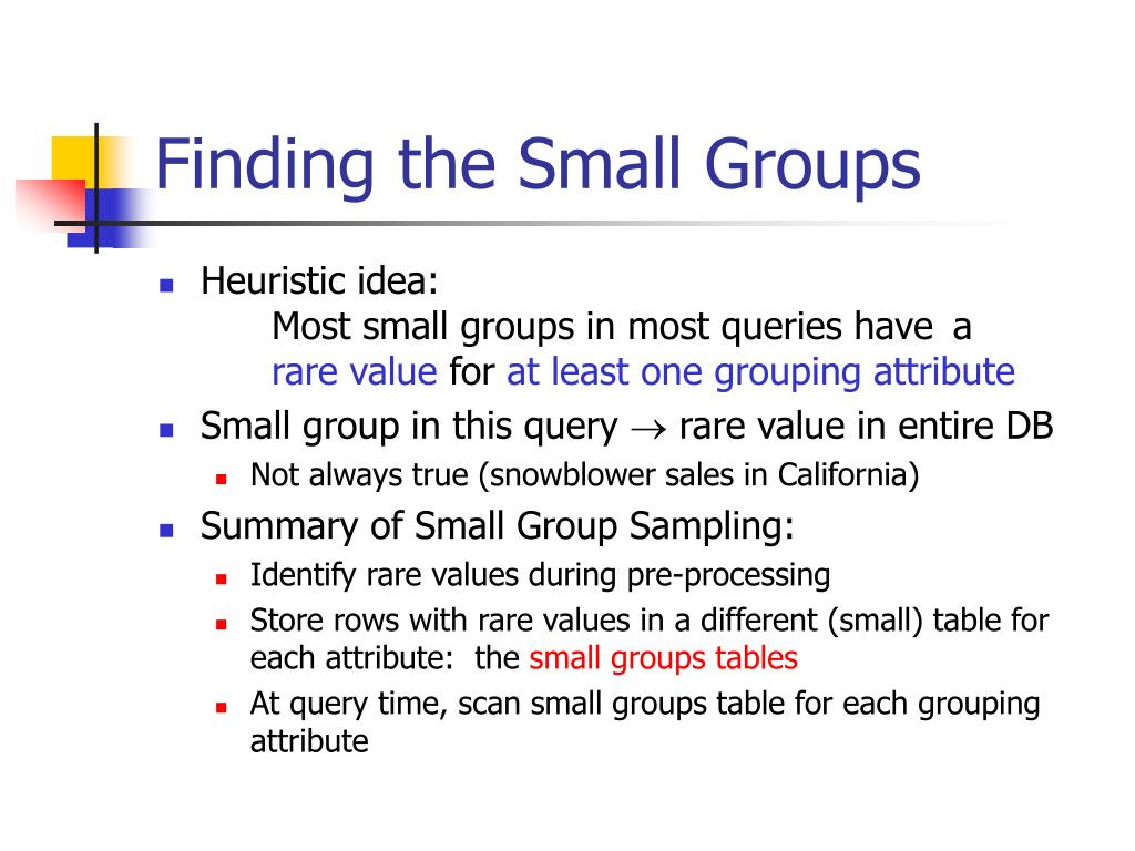 Finding the Small Groups