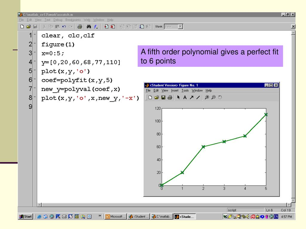 A fifth order polynomial gives a perfect fit to 6 points