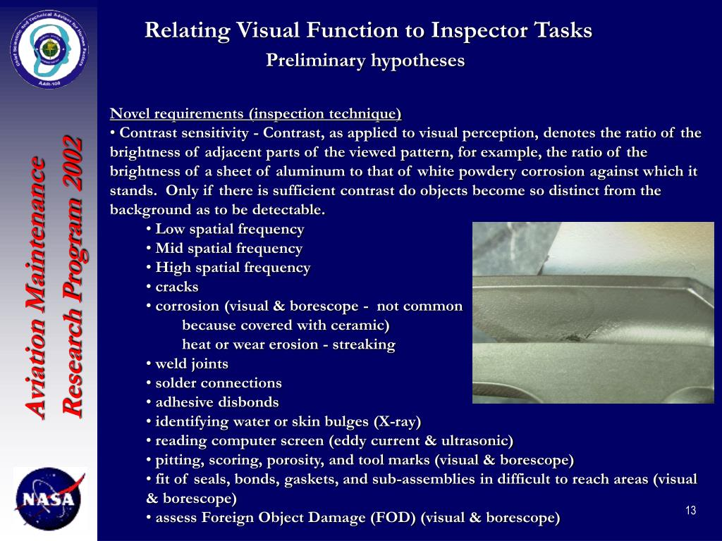 Relating Visual Function to Inspector Tasks