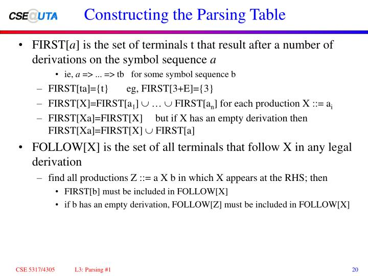 Constructing the Parsing Table