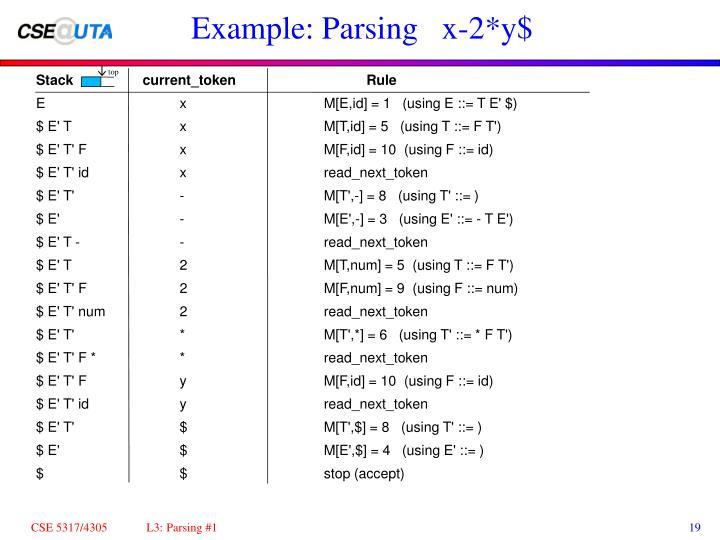 Example: Parsing   x-2*y$