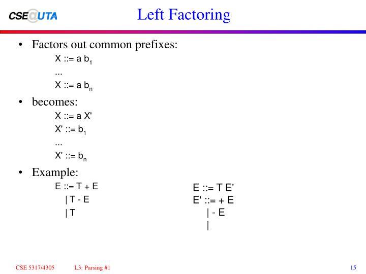 Left Factoring