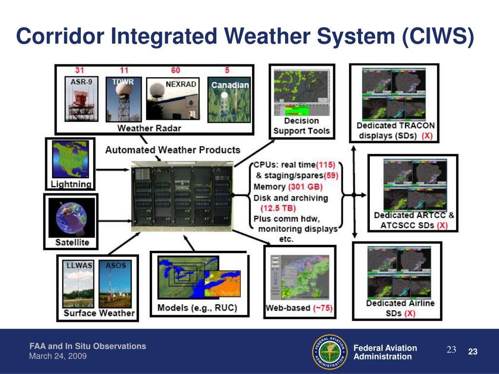 Corridor Integrated Weather System (CIWS)